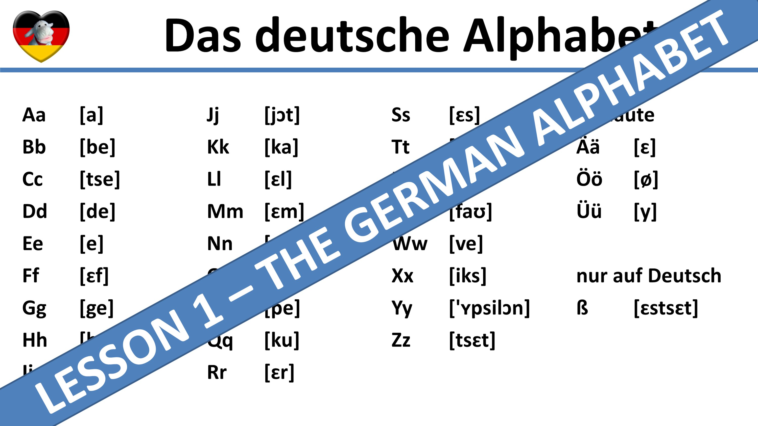 The German Alphabet - Learn German (Lesson 1) - Complete A1-B1